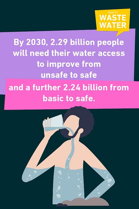 SDG 6: 2.29 billion people will need to improve their water from unsafe to safe, and 2.24 from basic to safe, says David Lloyd Owen.