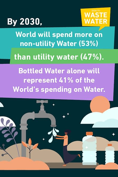 Bottled Water investment will surpass Utility Water by 2034 - a sign that we fail SDG 6 says David Lloyd Owen