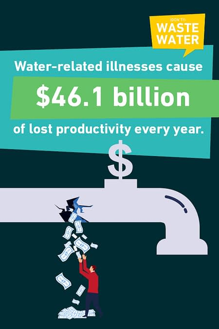 When people are sick because of water, it has a financial impact. Here's why it matters to reach the Sustainable Development Goal number 6!
