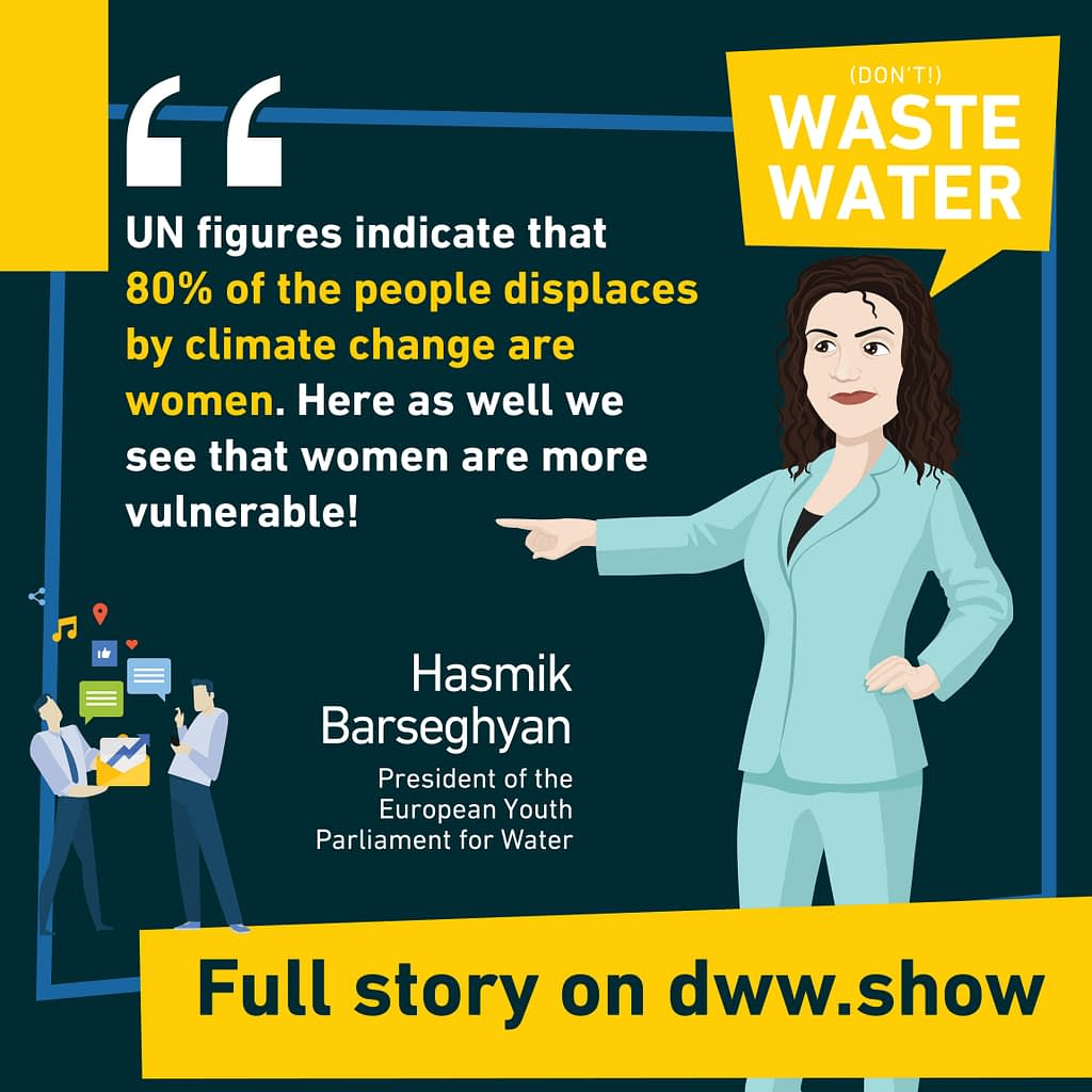 80% of the people displaced by climate change are women!