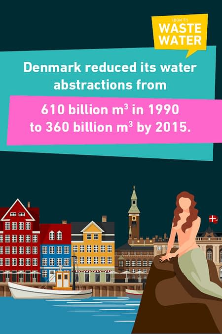 Denmark is a lighthouse when it comes to water policies, writes David Lloyd Owen in the Global Water Funding book.