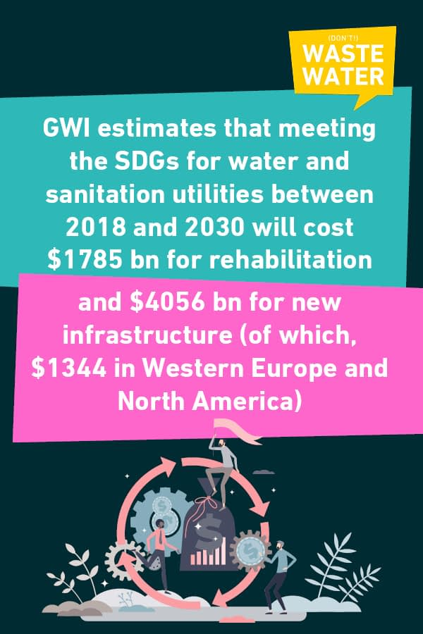 Meeting SDG6 is also a US Water Market question: 1.3 trillion dollars shall be spent there and in western europe.