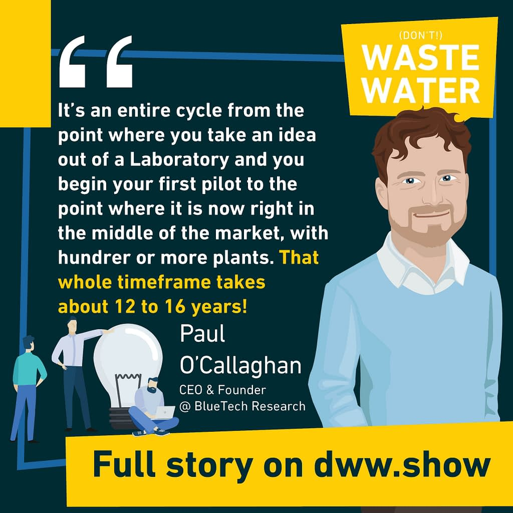 It takes 12 to 16 years for a Water Innovation to go through its adoption cycle.