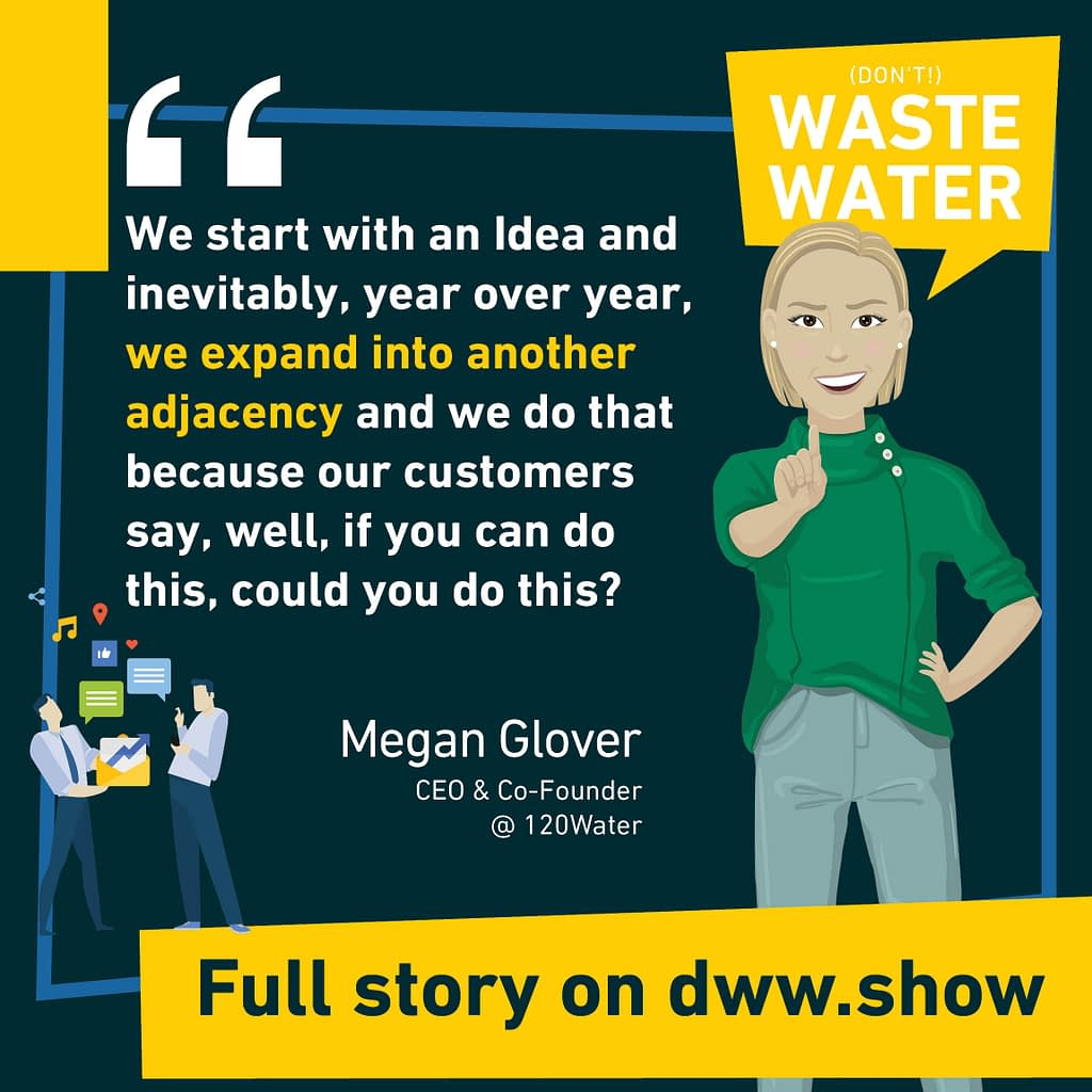 We start with an Idea and inevitably, year over year, we expand into another adjacency and we do that because our customers say, well, if you can do this, could you do this? a Quote from the founder of 120Water.